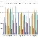 Confronto Pagine Viste su spaghettitaliani nel mese di Marzo dal 2012 al 2020 - - - Fotografia inserita il giorno 01-04-2020 alle ore 11:29:28 da luigi