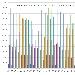 Confronto Pagine Viste su spaghettitaliani nel mese di Maggio dal 2012 al 2020 - - - Fotografia inserita il giorno 01-06-2020 alle ore 10:22:47 da luigi