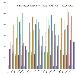 Confronto Pagine Viste su spaghettitaliani nel mese di Settembre dal 2012 al 2020 - - - Fotografia inserita il giorno 01-10-2020 alle ore 10:26:37 da luigi