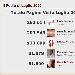 Podio dei 5 Blog più visitati del network di spaghettitaliani nel mese di Luglio 2020 - - - Fotografia inserita il giorno 01-08-2020 alle ore 12:48:21 da luigi