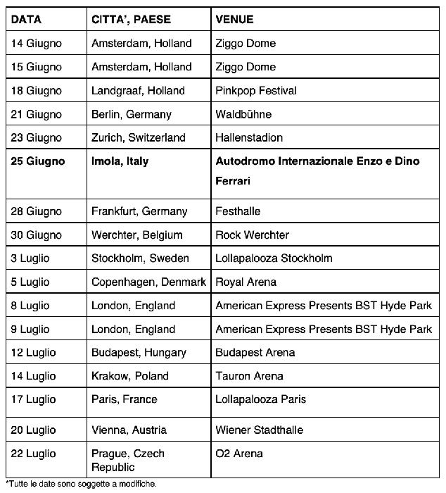 Date Tour Europeo Pearl Jam 2022