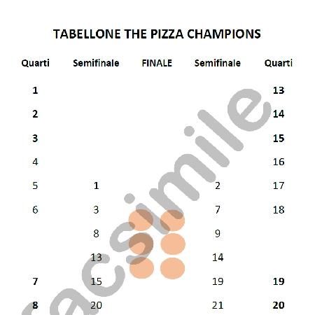 Facsimile di Tabellone con 24 concorrenti