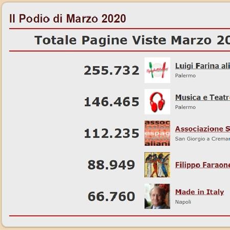 Podio dei 5 Blog più visitati del network di spaghettitaliani nel mese di Marzo 2020