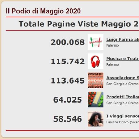 Podio dei 5 Blog più visitati del network di spaghettitaliani nel mese di Maggio 2020