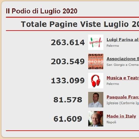 Podio dei 5 Blog più visitati del network di spaghettitaliani nel mese di Luglio 2020