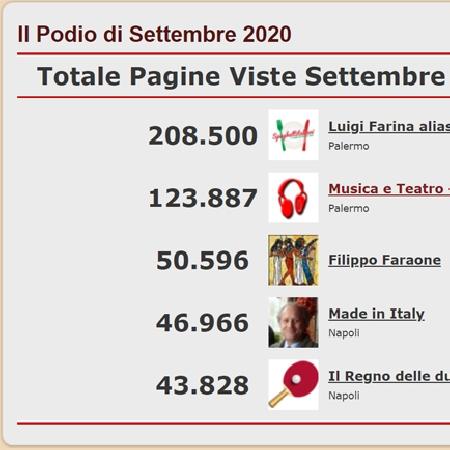 Podio dei 5 Blog più visitati del network di spaghettitaliani nel mese di Settembre 2020