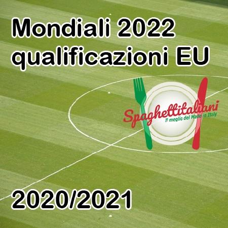 Qualificazione Campionati Mondiali 2022 - Europa
