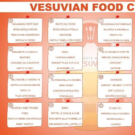 Vesuvian Food Cup - Tabellone